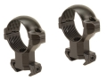 "Product detail of Millett 1"" Angle-Loc Windage Adjustable Ring Mounts CZ 527 Matte High"