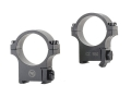 CZ 30mm Ring Mounts CZ 550 (19mm Dovetail) Gloss Medium