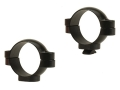 Leupold 30mm Standard Rings Gloss Medium