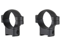 Leupold 30mm Ring Mounts CZ 527 Matte Medium