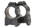 "Warne 1"" Permanent-Attachable Ring Mounts CZ 550, BRNO 602 (19mm Dovetail) Gloss High"