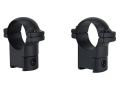 "Leupold 1"" Ring Mounts CZ 527 Matte High"