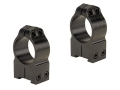 Warne Permanent-Attachable Ring Mounts CZ 527 (16mm Dovetail)