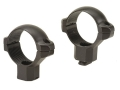 Millett 30mm Turn-In Standard Rings Matte High