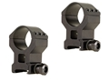 Millett 30mm See-Thru Picatinny-Style Tactical Rings Matte High