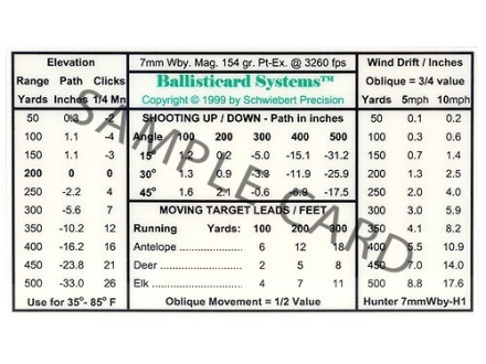 Schwiebert Precision Ballisticard 340WbyH3