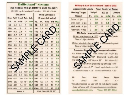 """Schwiebert Precision Ballisticard BH308/168 A2 2K'  24"""""""