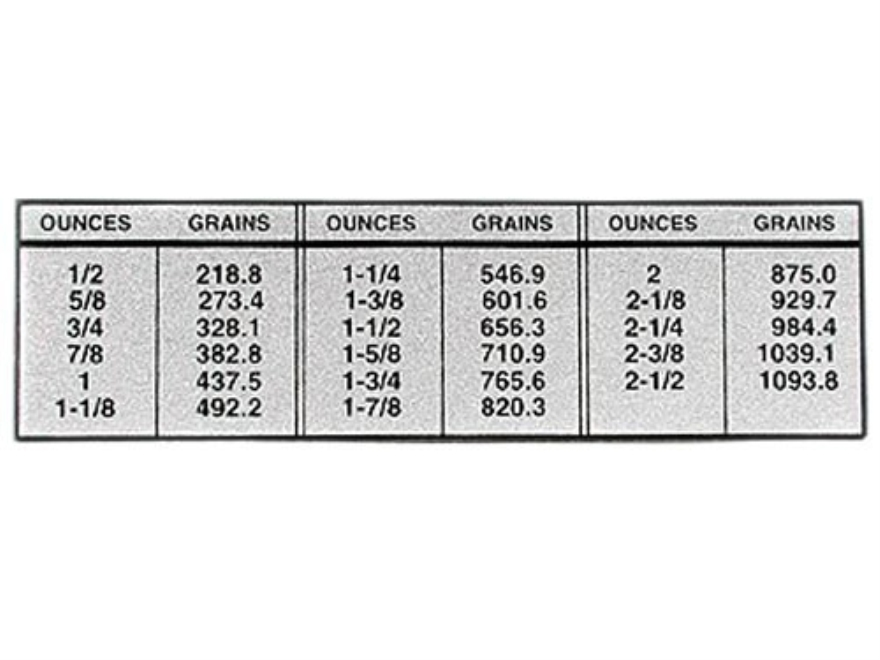 Lyman Ounce to Grain Conversion Chart Metal
