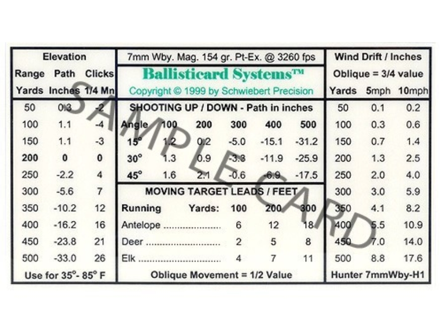 Schwiebert Precision Ballisticard 30-378LR1